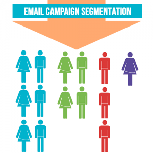 Segmenting Email Marketing Lists